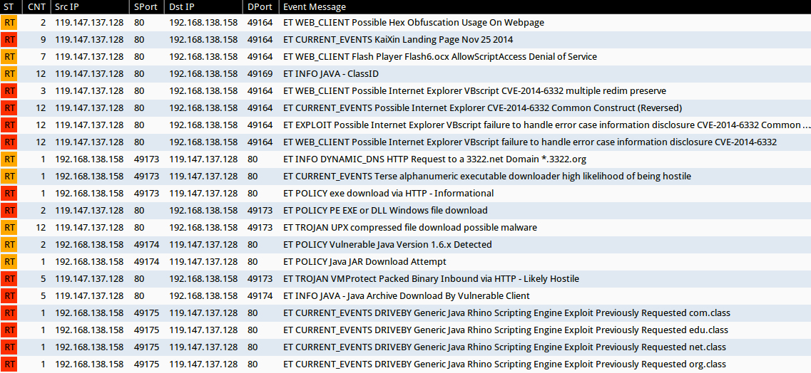 Malware-Traffic-Analysis net - 2015-01-03 - KaiXin EK
